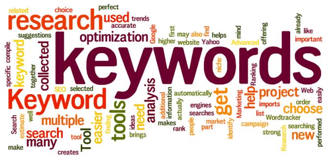 Keywords Adalah Kata Kunci